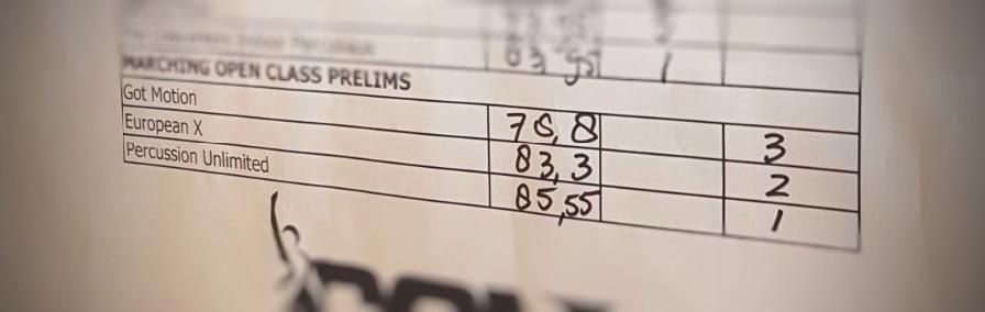 score prelims